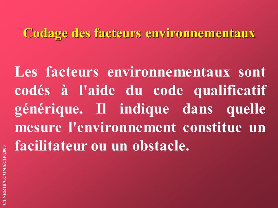 Codage des facteurs environnementaux CTNERHI/CCOMS/CIF/2003 Les facteurs environnementaux sont codés à l'aide du code qualificatif générique. Il indiq