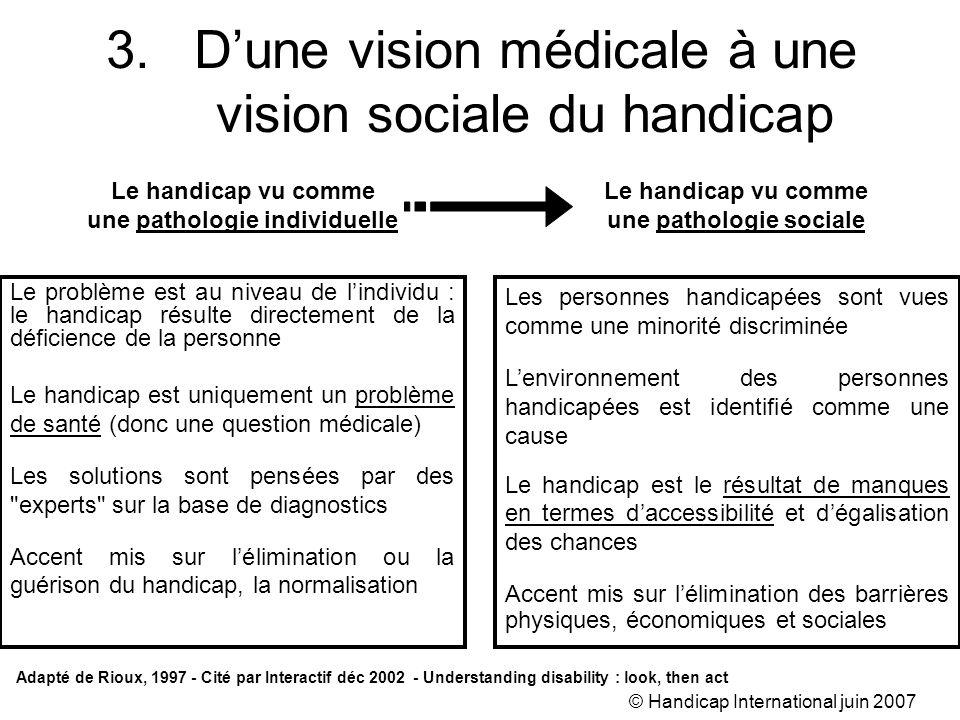 © Handicap International juin 2007 Le problème est au niveau de lindividu : le handicap résulte directement de la déficience de la personne Le handica