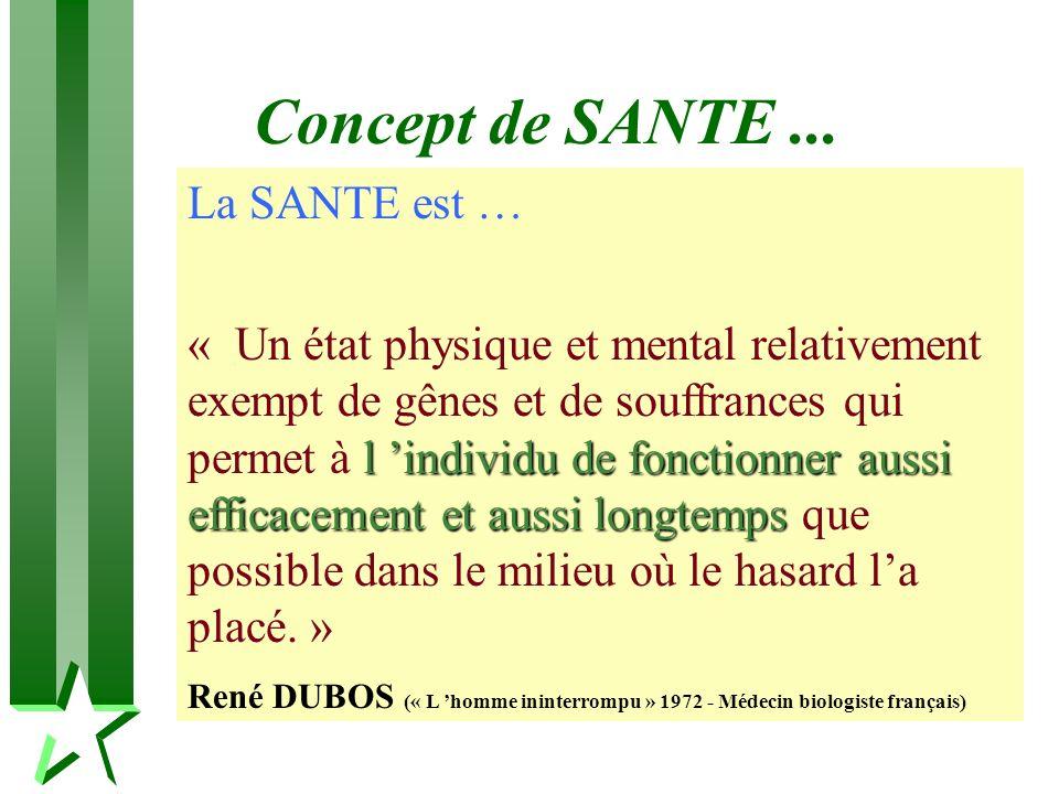 Concept de SANTE... La SANTE est … l individu de fonctionner aussi efficacement et aussi longtemps « Un état physique et mental relativement exempt de