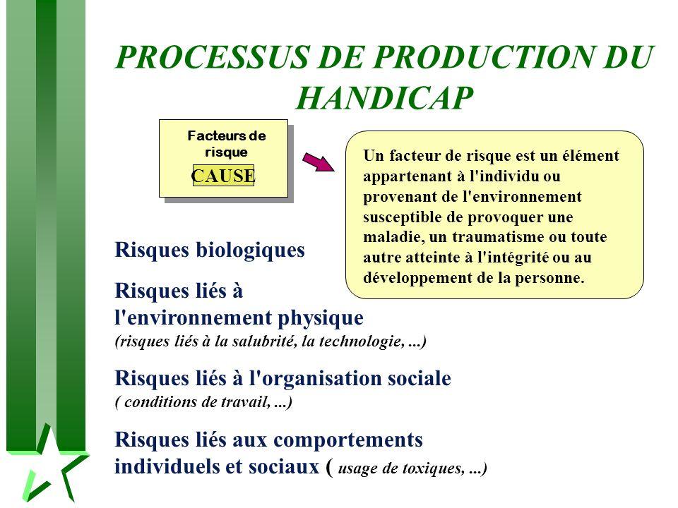 PROCESSUS DE PRODUCTION DU HANDICAP CAUSE Facteurs de risque Un facteur de risque est un élément appartenant à l'individu ou provenant de l'environnem