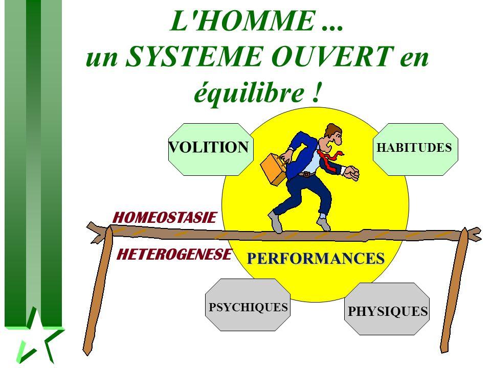 L'HOMME... un SYSTEME OUVERT en équilibre ! PERFORMANCES PHYSIQUES VOLITION HABITUDES PSYCHIQUES HOMEOSTASIE HETEROGENESE