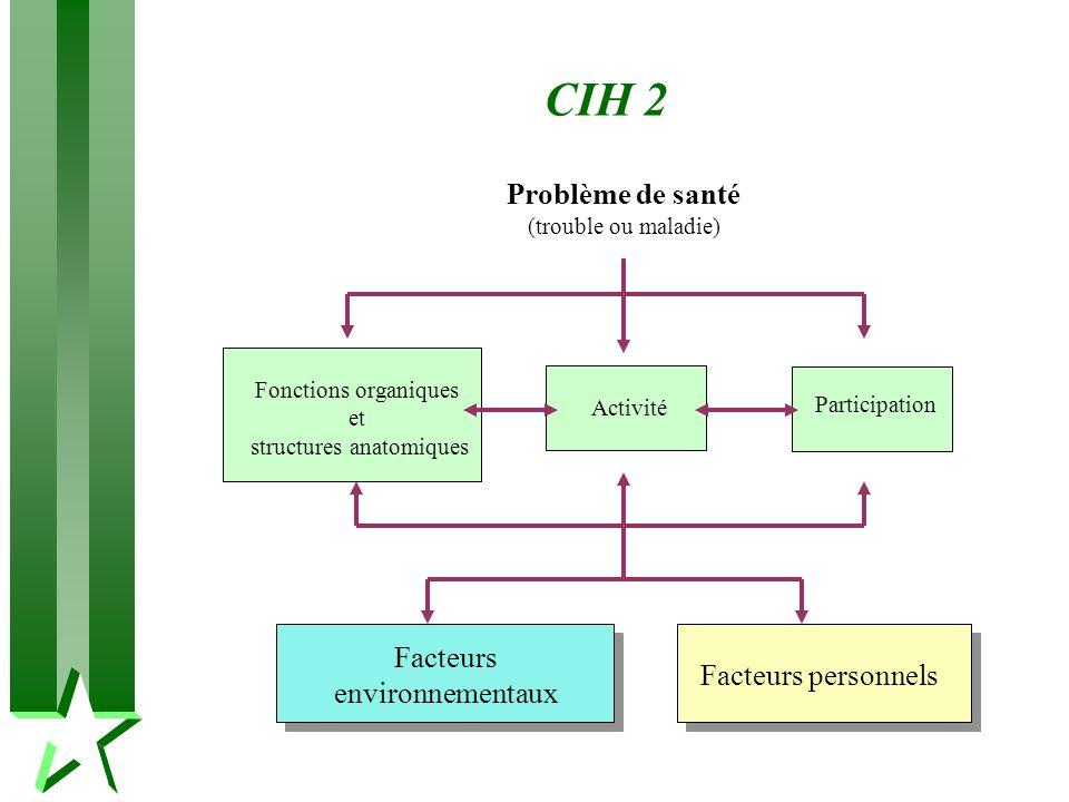 CIH 2 Facteurs personnels Facteurs environnementaux Problème de santé (trouble ou maladie) Fonctions organiques et structures anatomiques Activité Par