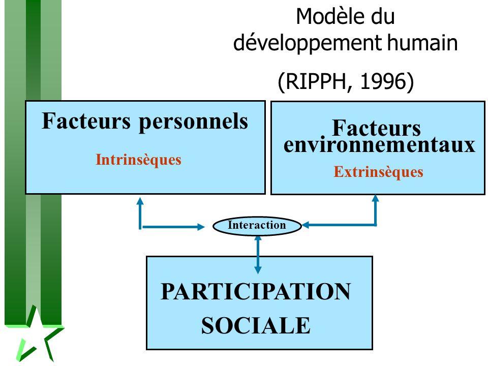 Facteurs environnementaux PARTICIPATION SOCIALE Interaction Facteurs personnels Modèle du développement humain (RIPPH, 1996) Intrinsèques Extrinsèques