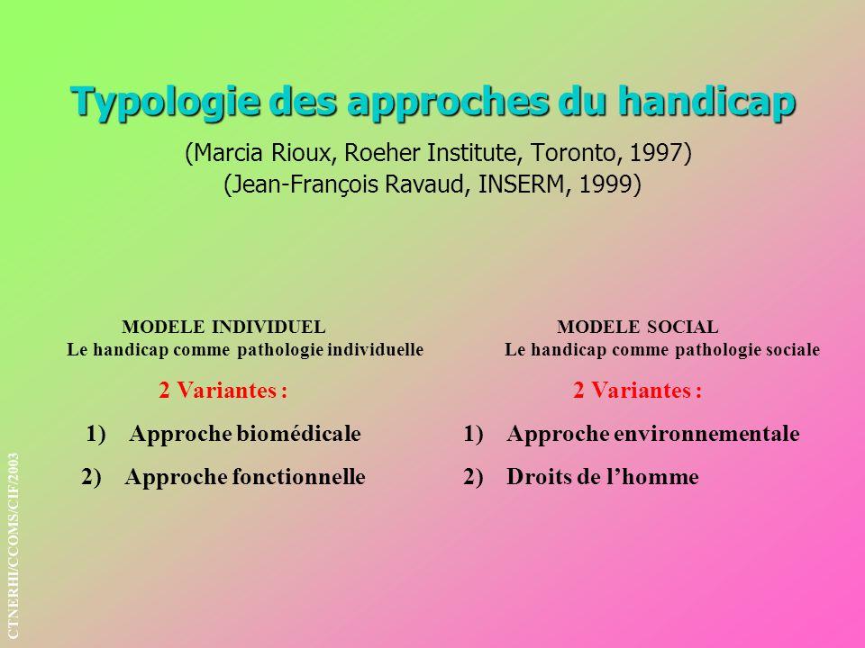 MODELE INDIVIDUEL Le handicap comme pathologie individuelle 2 Variantes : 1)Approche biomédicale 2)Approche fonctionnelle MODELE SOCIAL Le handicap co