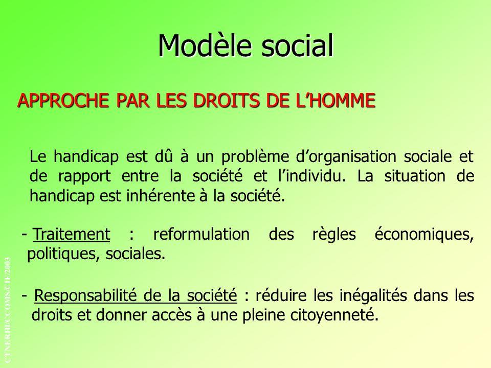 APPROCHE PAR LES DROITS DE LHOMME Le handicap est dû à un problème dorganisation sociale et de rapport entre la société et lindividu. La situation de