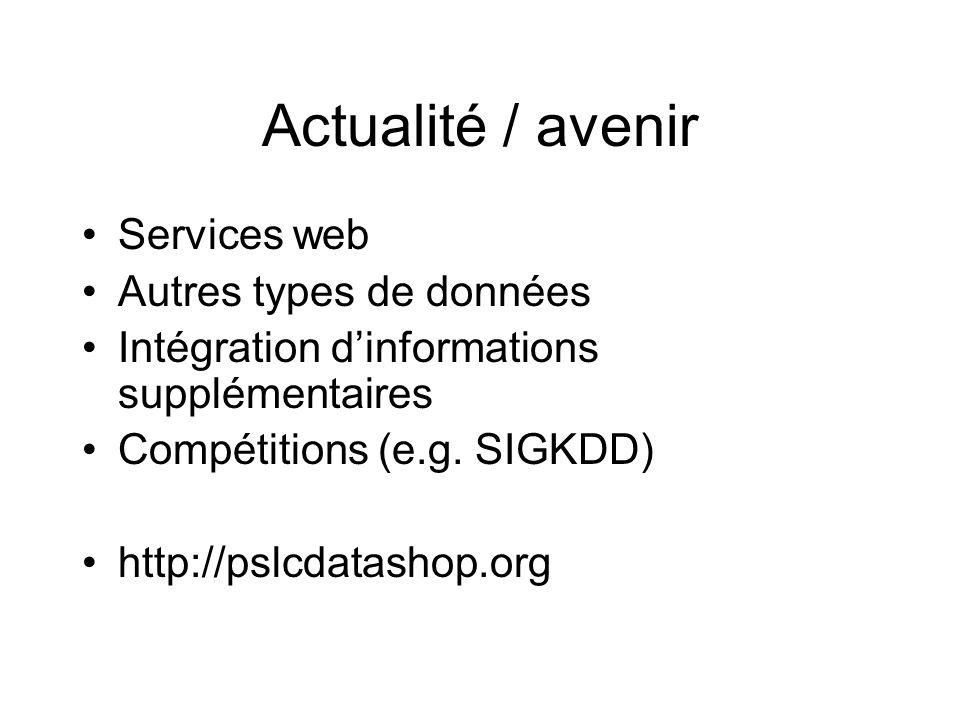 Actualité / avenir Services web Autres types de données Intégration dinformations supplémentaires Compétitions (e.g.