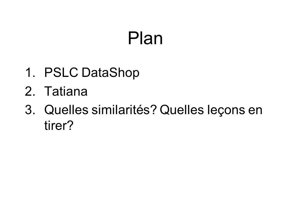 Plan 1.PSLC DataShop 2.Tatiana 3.Quelles similarités? Quelles leçons en tirer?