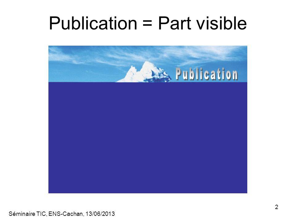 Séminaire TIC, ENS-Cachan, 13/06/2013 2 Publication = Part visible Analyse