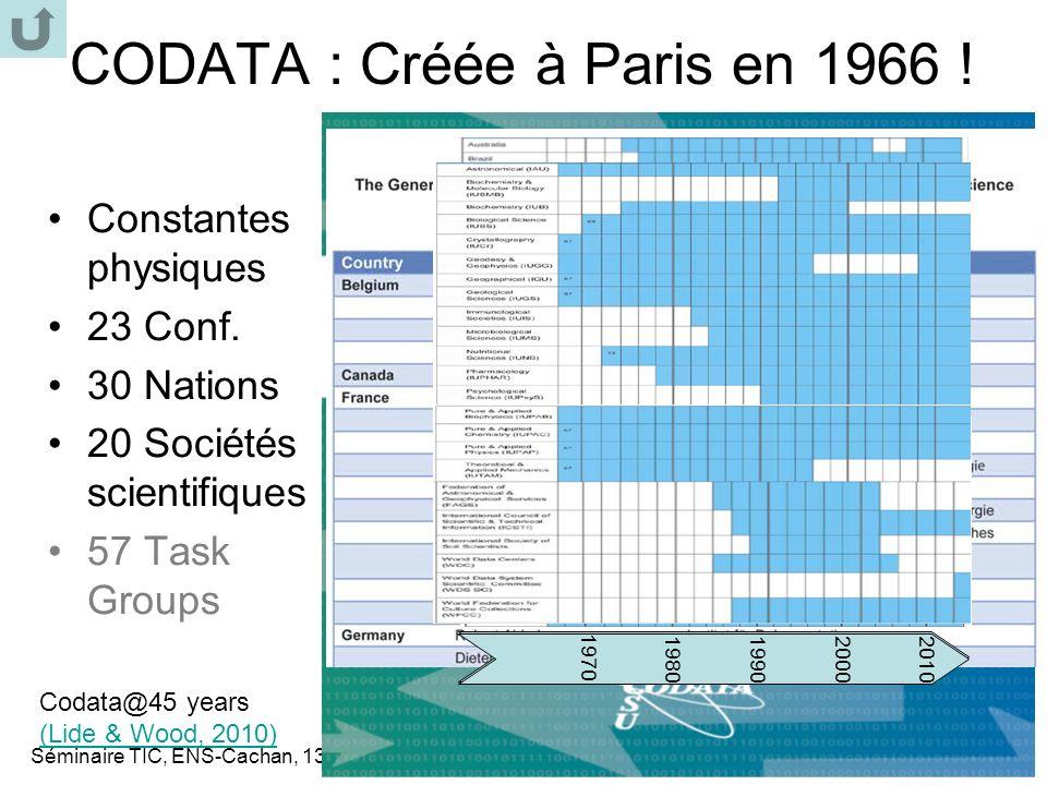 Séminaire TIC, ENS-Cachan, 13/06/2013 36 CODATA : Créée à Paris en 1966 .