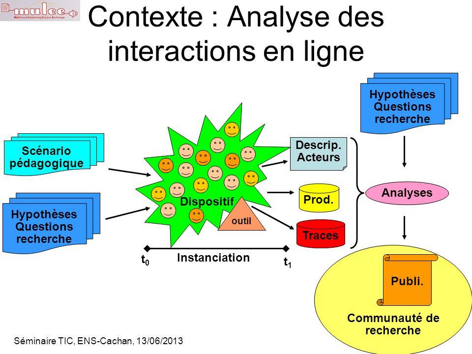 Séminaire TIC, ENS-Cachan, 13/06/2013 6 Contexte : Analyse des interactions en ligne Scénario pédagogique Hypothèses Questions recherche Analyses Traces Prod.