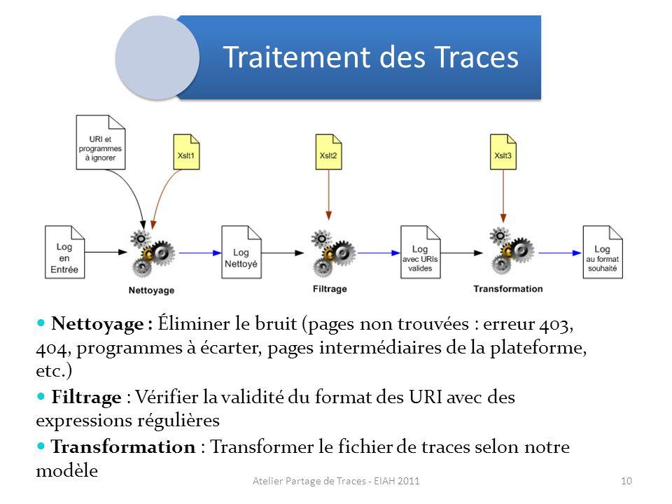 Traitement des Traces Nettoyage : Éliminer le bruit (pages non trouvées : erreur 403, 404, programmes à écarter, pages intermédiaires de la plateforme