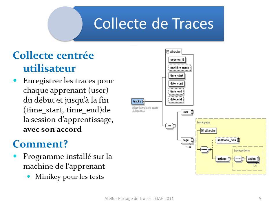 Collecte centrée utilisateur Enregistrer les traces pour chaque apprenant (user) du début et jusquà la fin (time_start, time_end)de la session dappren