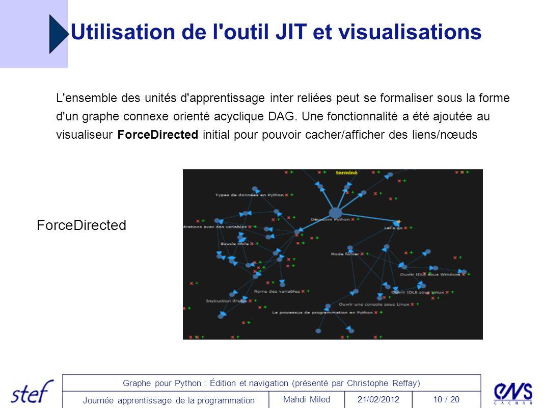 10 / 2021/02/2012Mahdi Miled Graphe pour Python : Édition et navigation (présenté par Christophe Reffay) Journée apprentissage de la programmation Uti