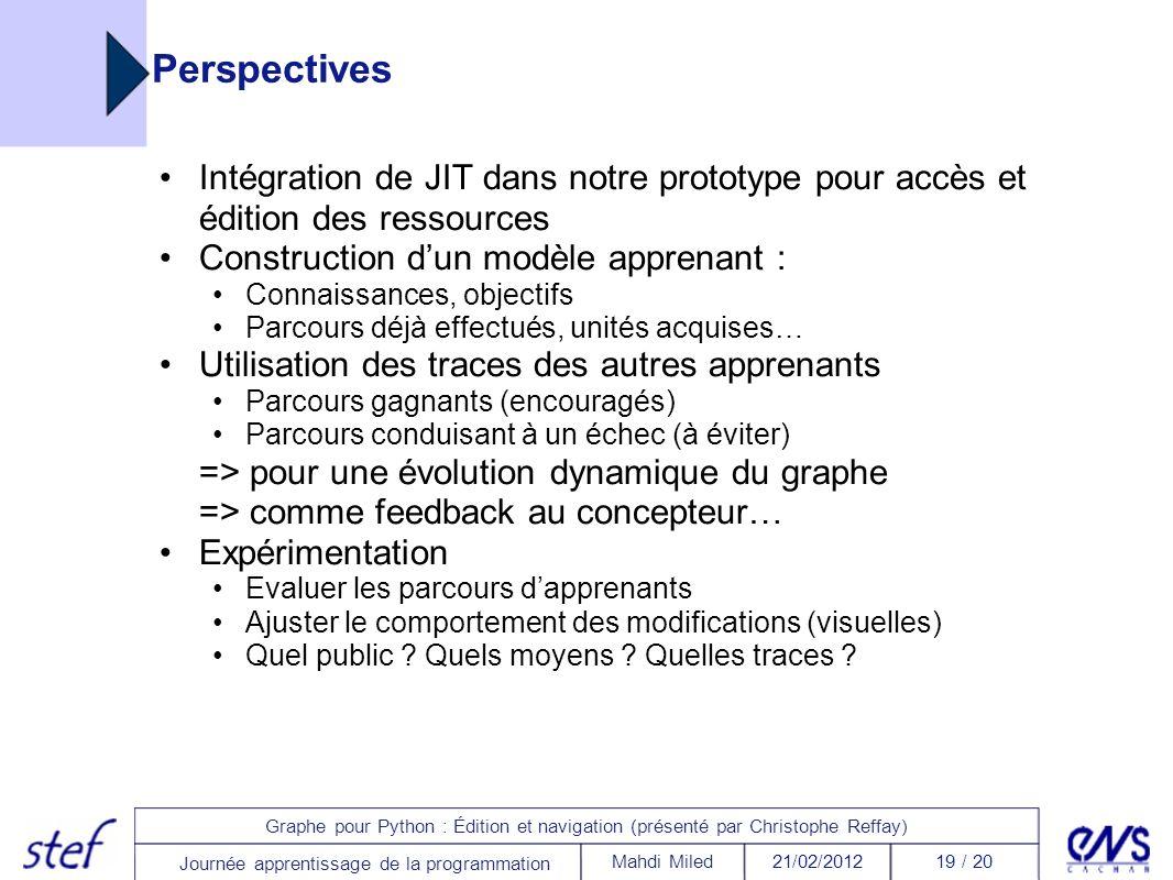 19 / 2021/02/2012Mahdi Miled Graphe pour Python : Édition et navigation (présenté par Christophe Reffay) Journée apprentissage de la programmation Per