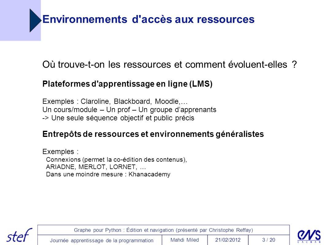 3 / 2021/02/2012Mahdi Miled Graphe pour Python : Édition et navigation (présenté par Christophe Reffay) Journée apprentissage de la programmation Envi