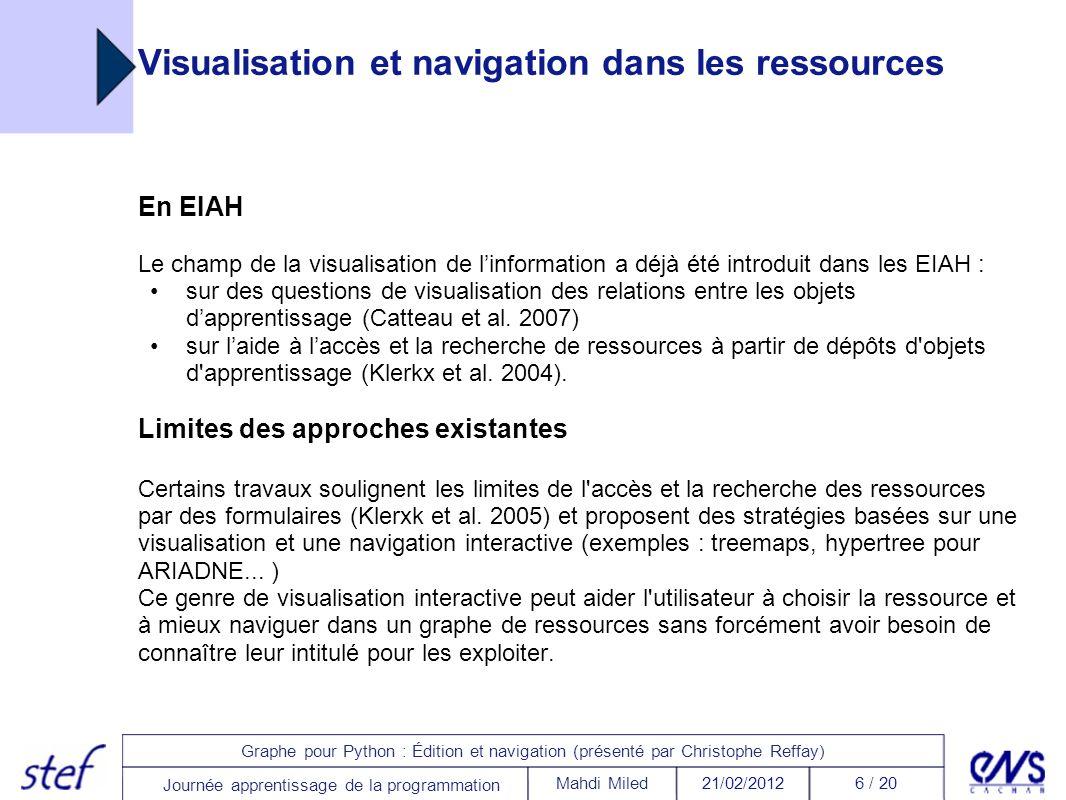 6 / 2021/02/2012Mahdi Miled Graphe pour Python : Édition et navigation (présenté par Christophe Reffay) Journée apprentissage de la programmation Visu
