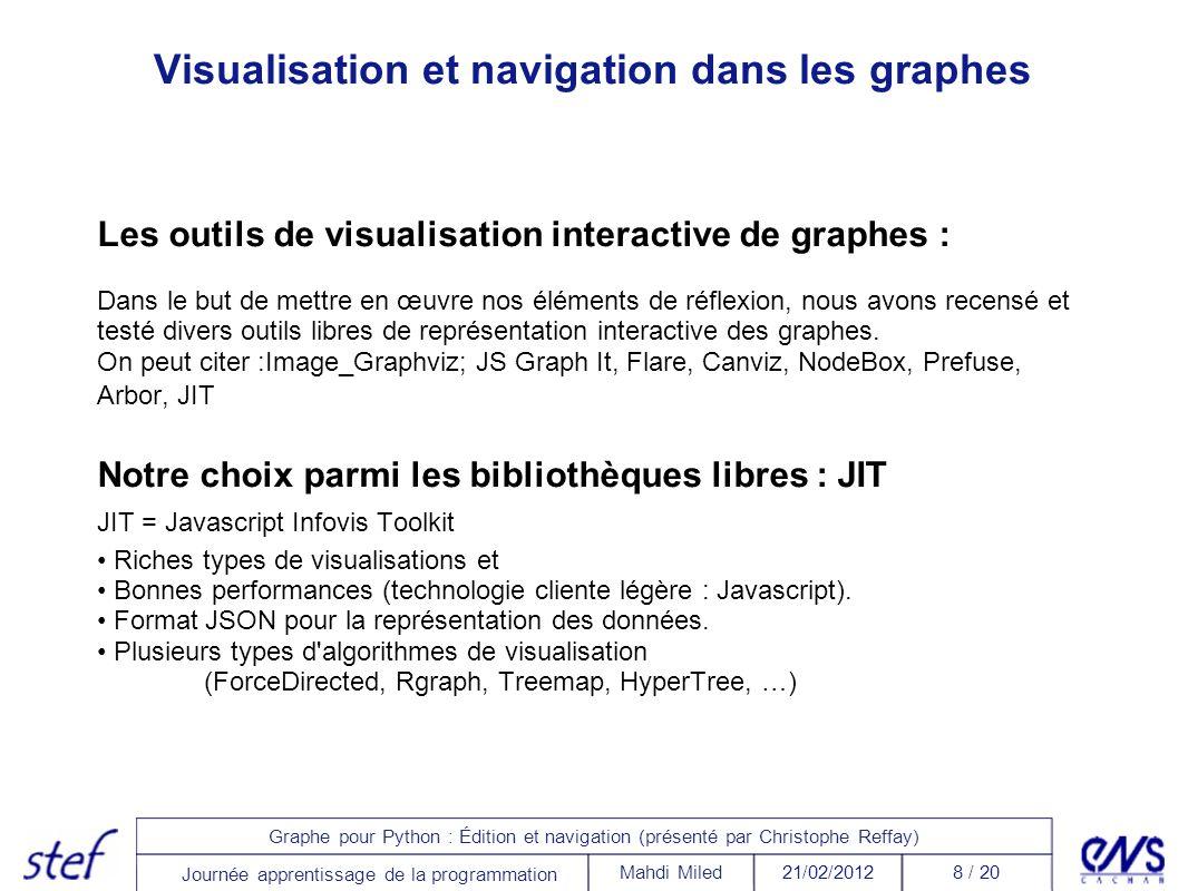 8 / 2021/02/2012Mahdi Miled Graphe pour Python : Édition et navigation (présenté par Christophe Reffay) Journée apprentissage de la programmation Visu