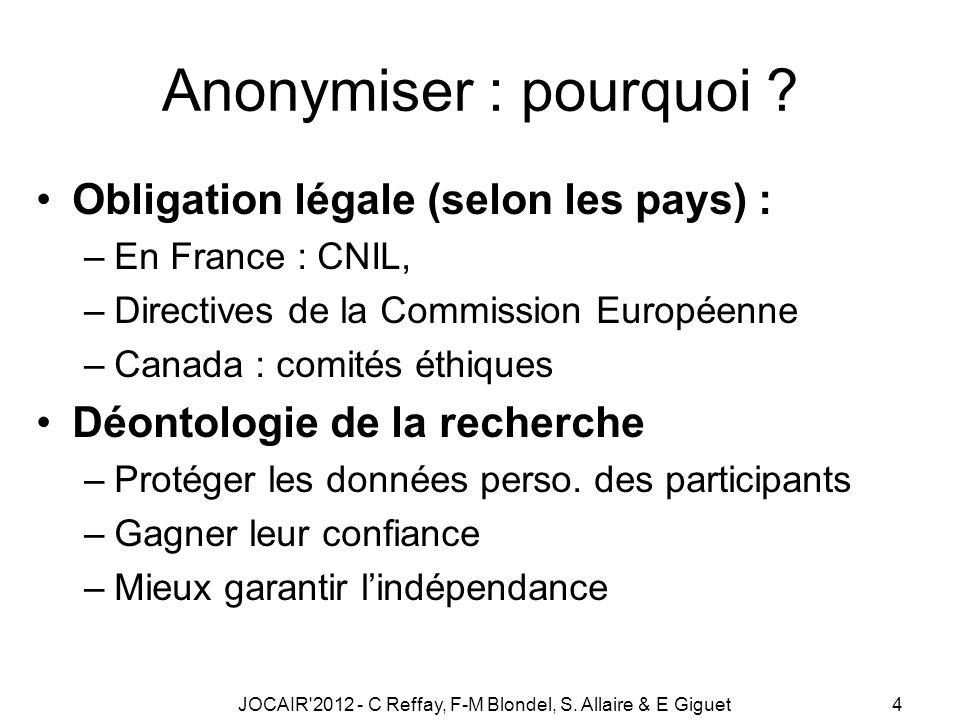 JOCAIR 2012 - C Reffay, F-M Blondel, S. Allaire & E Giguet4 Anonymiser : pourquoi .