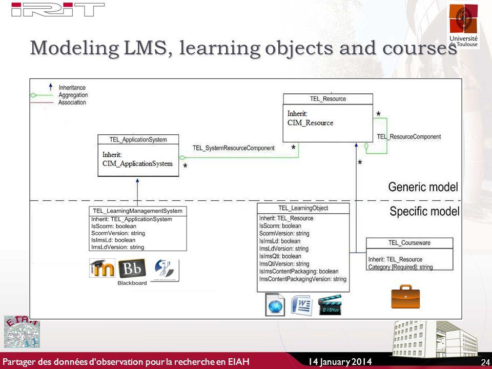 Modeling LMS, learning objects and courses 24 14 January 2014Partager des données d observation pour la recherche en EIAH