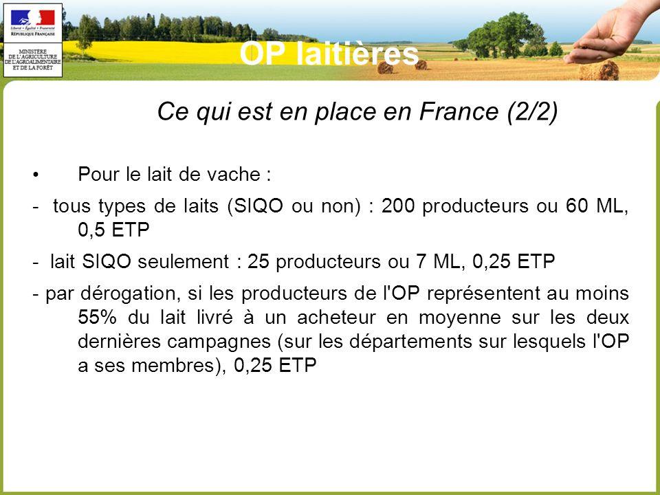 Pour le lait de vache : - tous types de laits (SIQO ou non) : 200 producteurs ou 60 ML, 0,5 ETP - lait SIQO seulement : 25 producteurs ou 7 ML, 0,25 ETP - par dérogation, si les producteurs de l OP représentent au moins 55% du lait livré à un acheteur en moyenne sur les deux dernières campagnes (sur les départements sur lesquels l OP a ses membres), 0,25 ETP OP laitières Ce qui est en place en France (2/2)