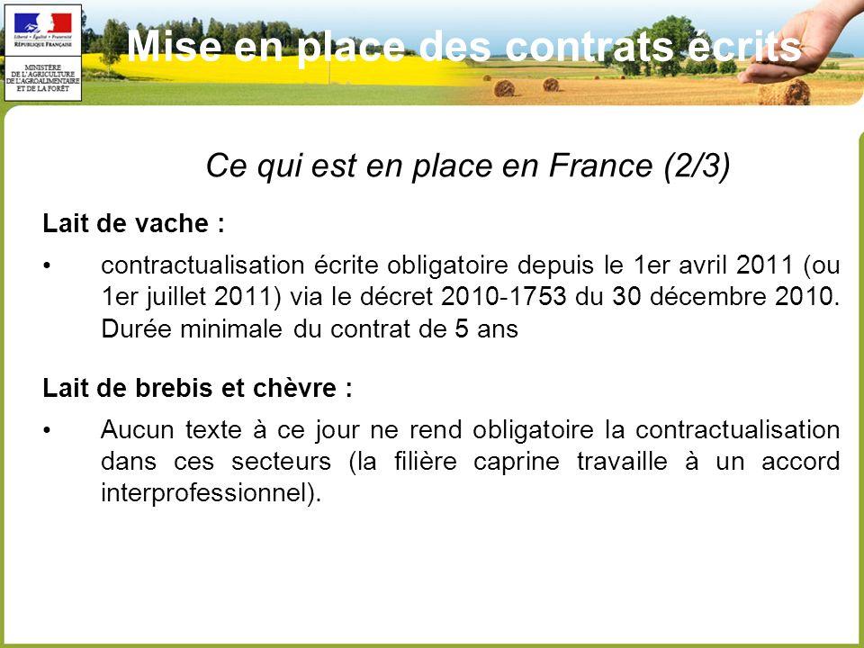 Mise en place des contrats écrits Lait de vache : contractualisation écrite obligatoire depuis le 1er avril 2011 (ou 1er juillet 2011) via le décret 2010-1753 du 30 décembre 2010.