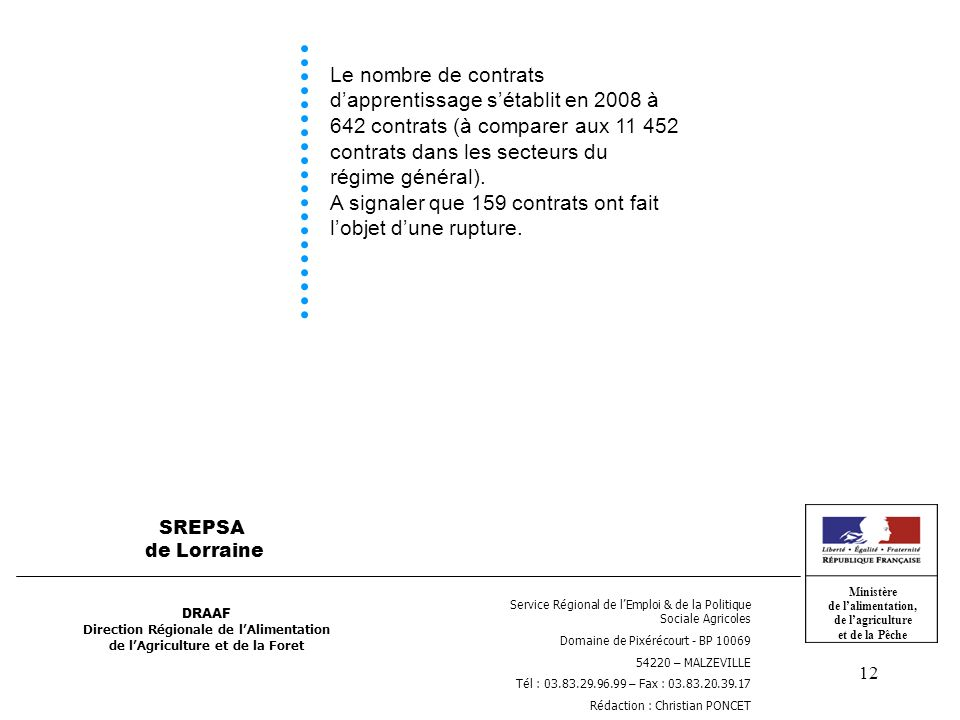12 Le nombre de contrats dapprentissage sétablit en 2008 à 642 contrats (à comparer aux 11 452 contrats dans les secteurs du régime général).