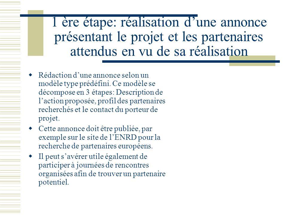 1 ère étape: réalisation dune annonce présentant le projet et les partenaires attendus en vu de sa réalisation Rédaction dune annonce selon un modèle type prédéfini.
