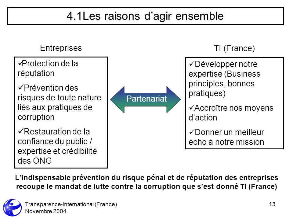 Transparence-International (France) Novembre 2004 13 4.1Les raisons dagir ensemble Protection de la réputation Prévention des risques de toute nature