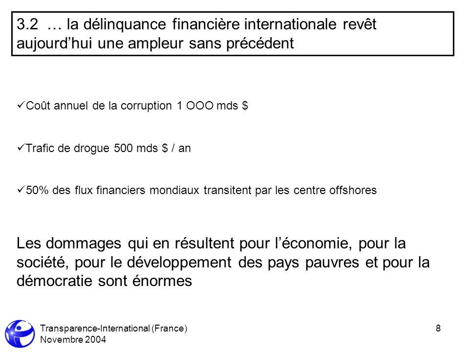 Transparence-International (France) Novembre 2004 8 3.2 … la délinquance financière internationale revêt aujourdhui une ampleur sans précédent Les dom