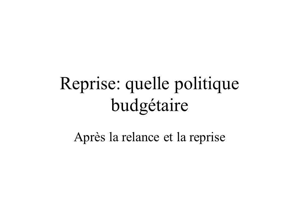 Reprise: quelle politique budgétaire Après la relance et la reprise