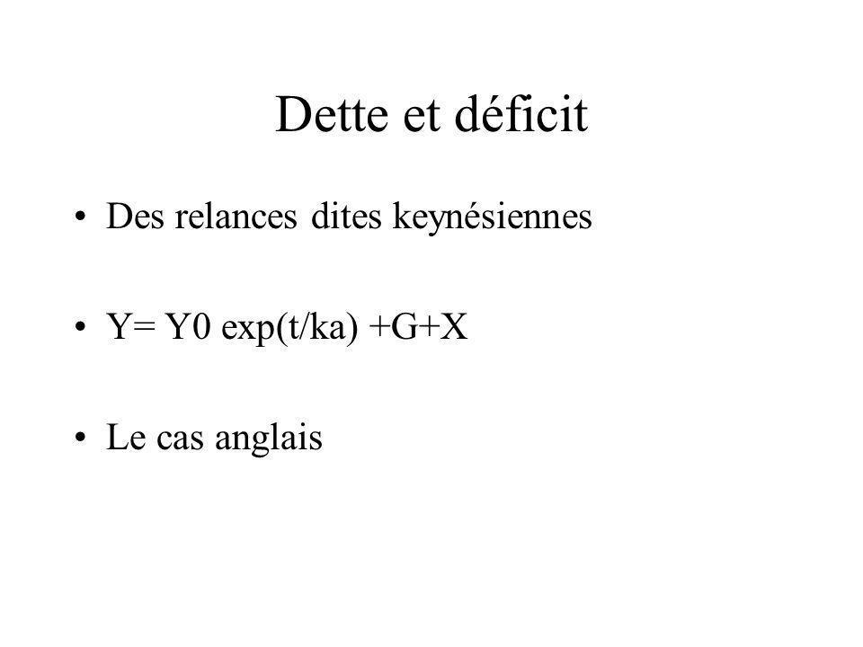 Dette et déficit Des relances dites keynésiennes Y= Y0 exp(t/ka) +G+X Le cas anglais