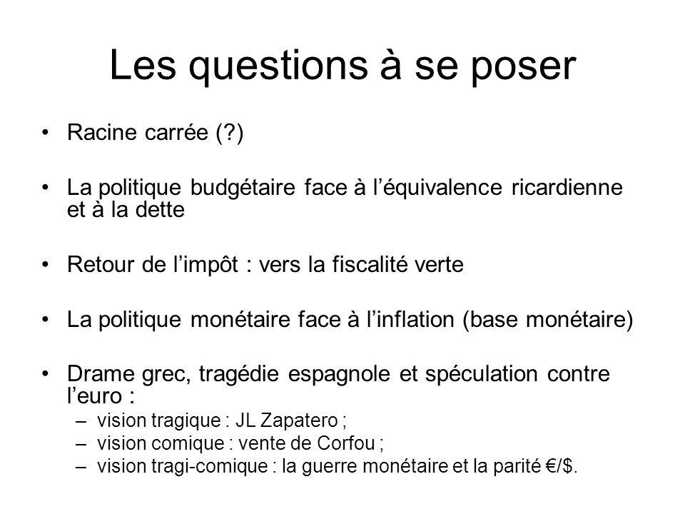 Les questions à se poser Racine carrée (?) La politique budgétaire face à léquivalence ricardienne et à la dette Retour de limpôt : vers la fiscalité