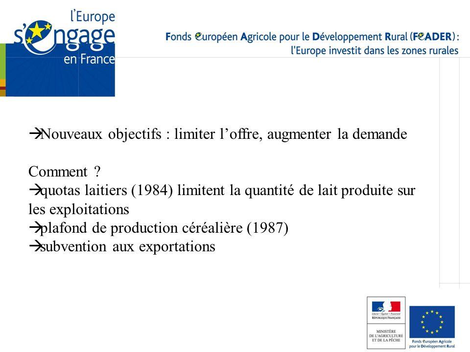 Nouveaux objectifs : limiter loffre, augmenter la demande Comment ? quotas laitiers (1984) limitent la quantité de lait produite sur les exploitations