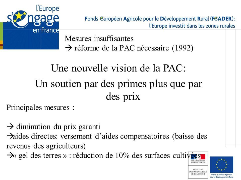 Mesures insuffisantes réforme de la PAC nécessaire (1992) Une nouvelle vision de la PAC: Un soutien par des primes plus que par des prix Principales m