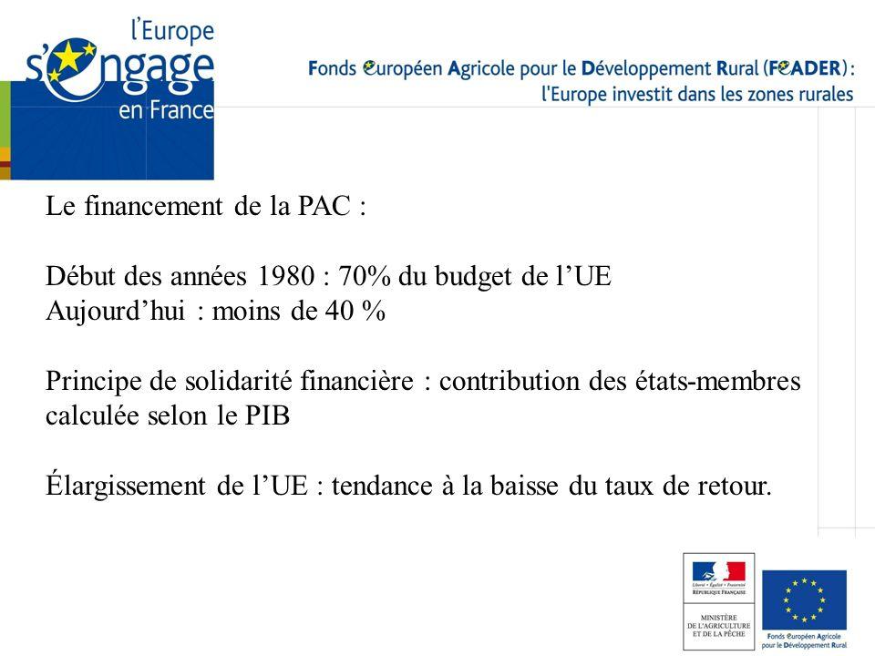 Le financement de la PAC : Début des années 1980 : 70% du budget de lUE Aujourdhui : moins de 40 % Principe de solidarité financière : contribution de