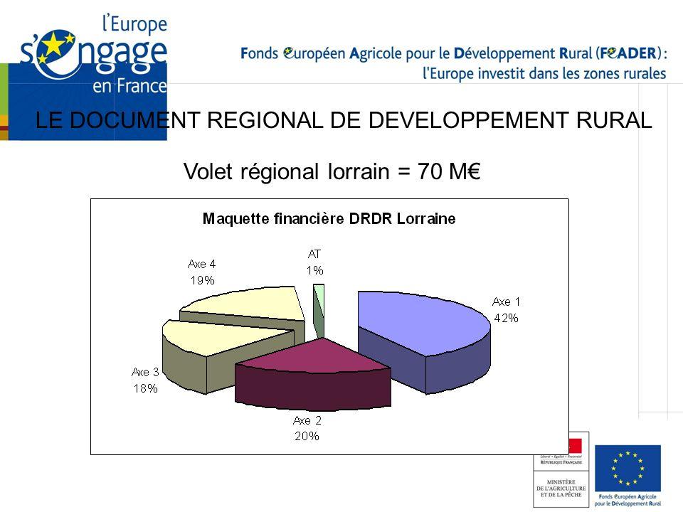 LE DOCUMENT REGIONAL DE DEVELOPPEMENT RURAL Volet régional lorrain = 70 M