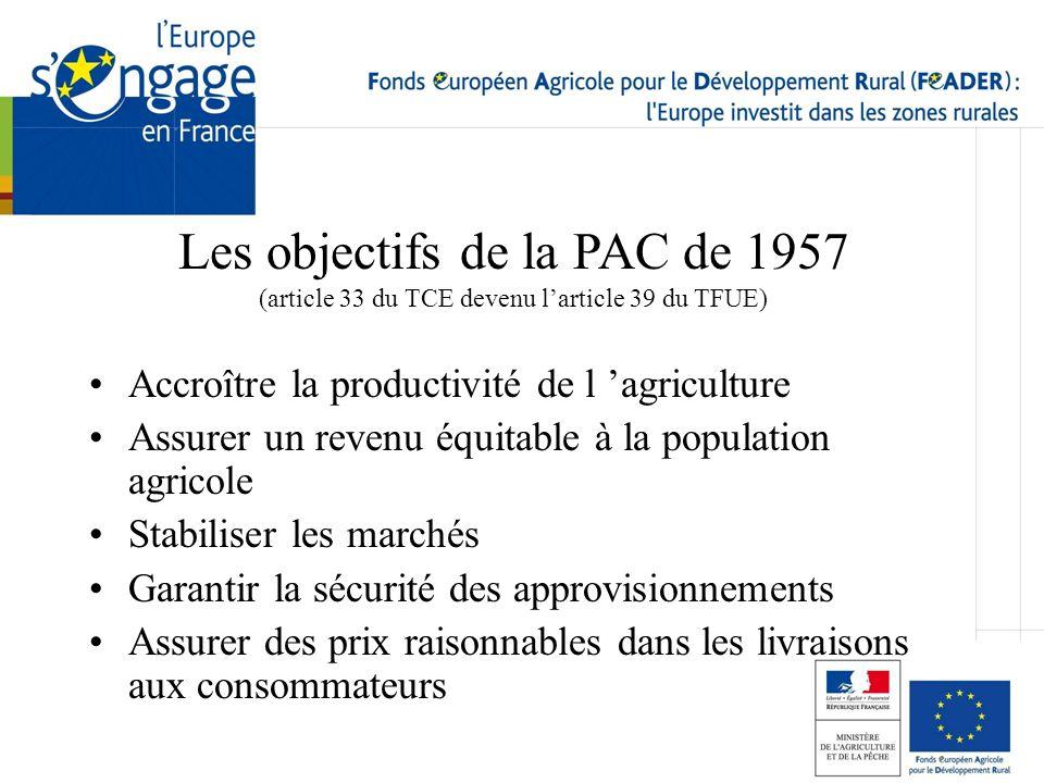 Les objectifs de la PAC de 1957 (article 33 du TCE devenu larticle 39 du TFUE) Accroître la productivité de l agriculture Assurer un revenu équitable
