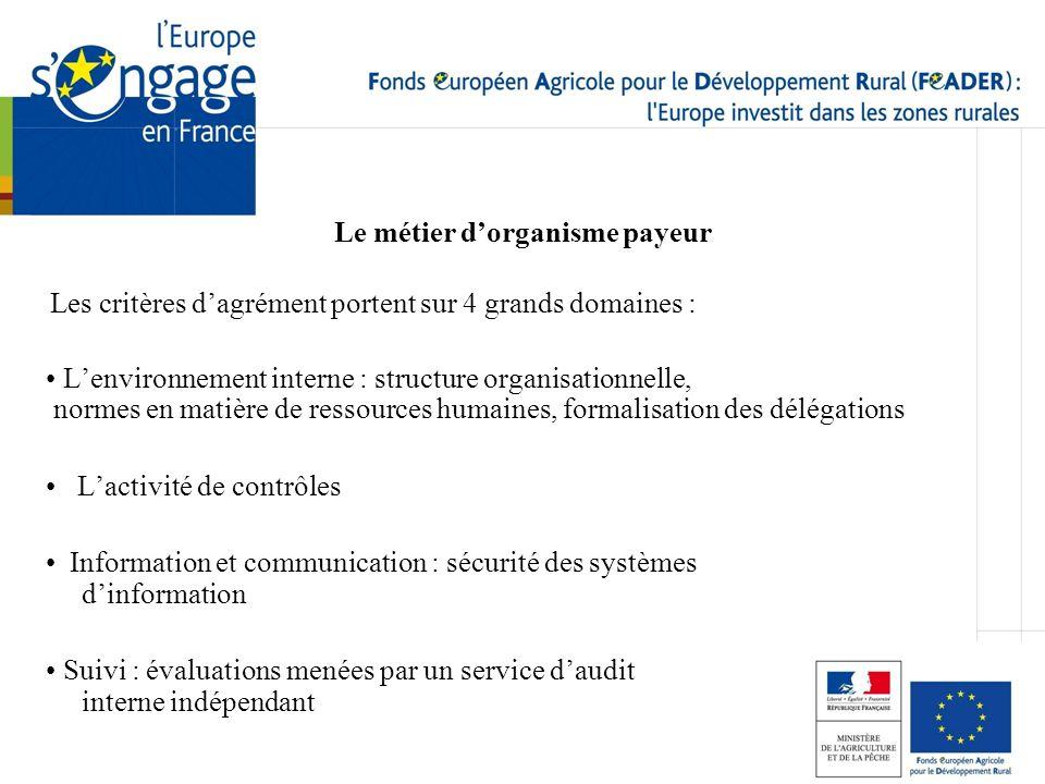 Lenvironnement interne : structure organisationnelle, normes en matière de ressources humaines, formalisation des délégations Lactivité de contrôles I