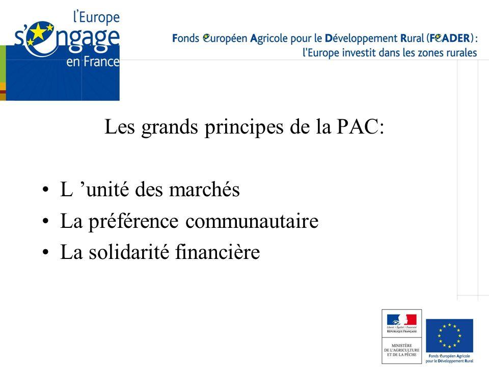 Les grands principes de la PAC: L unité des marchés La préférence communautaire La solidarité financière