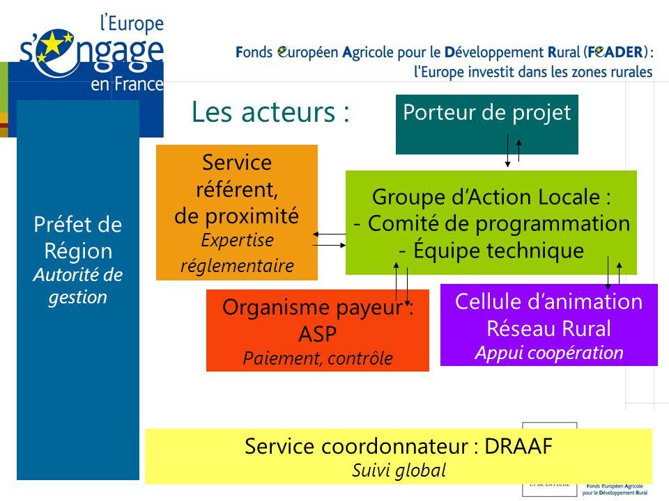 Préfet de Région Autorité de gestion Les acteurs : Service référent, de proximité Expertise réglementaire Service coordonnateur : DRAAF Suivi global O