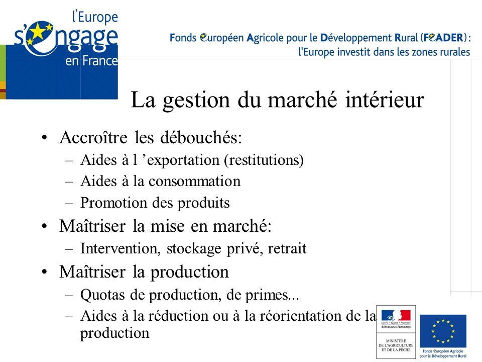 La gestion du marché intérieur Accroître les débouchés: –Aides à l exportation (restitutions) –Aides à la consommation –Promotion des produits Maîtris