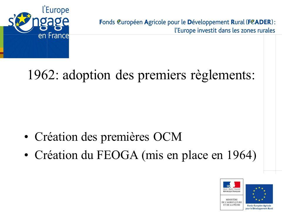 1962: adoption des premiers règlements: Création des premières OCM Création du FEOGA (mis en place en 1964)