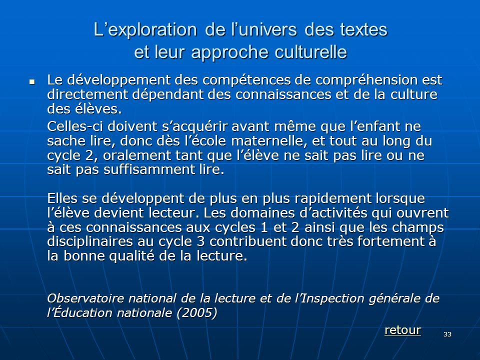 33 Lexploration de lunivers des textes et leur approche culturelle Le développement des compétences de compréhension est directement dépendant des con