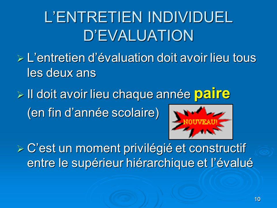10 LENTRETIEN INDIVIDUEL DEVALUATION Lentretien dévaluation doit avoir lieu tous les deux ans Lentretien dévaluation doit avoir lieu tous les deux ans
