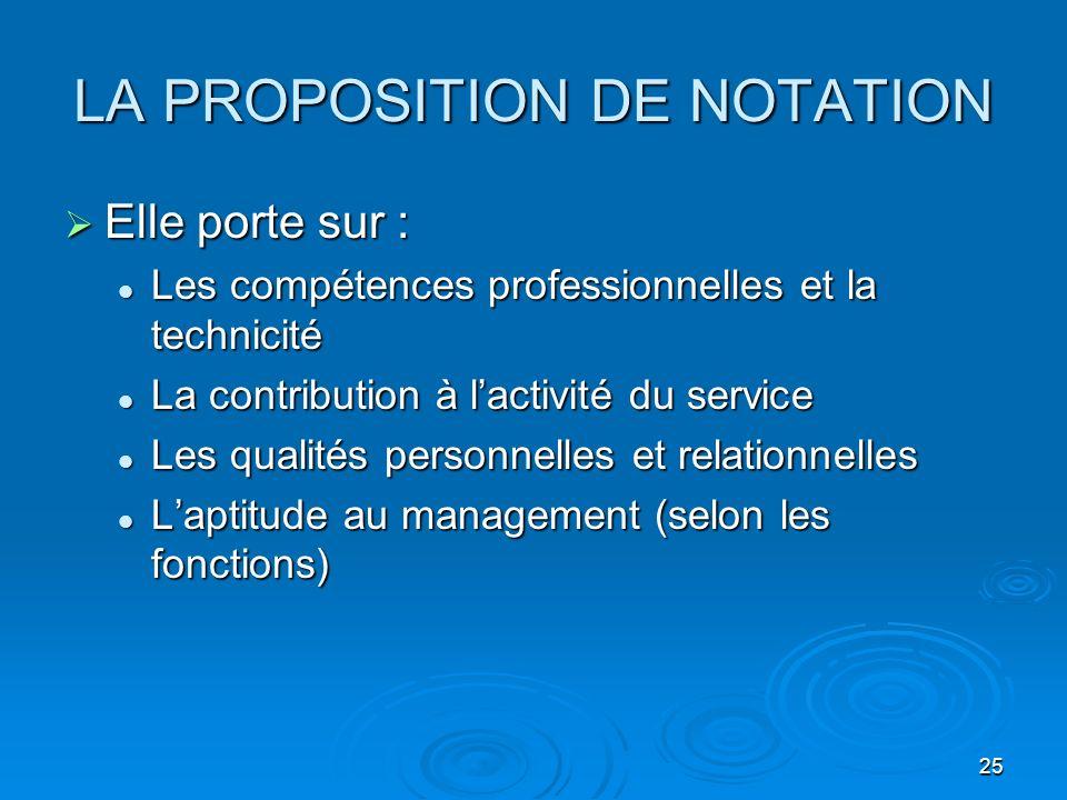25 LA PROPOSITION DE NOTATION Elle porte sur : Elle porte sur : Les compétences professionnelles et la technicité Les compétences professionnelles et