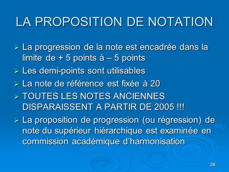 26 LA PROPOSITION DE NOTATION La progression de la note est encadrée dans la limite de + 5 points à – 5 points La progression de la note est encadrée