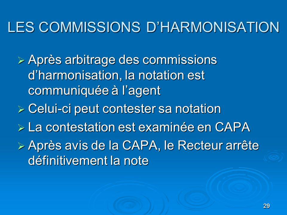 29 LES COMMISSIONS DHARMONISATION Après arbitrage des commissions dharmonisation, la notation est communiquée à lagent Après arbitrage des commissions