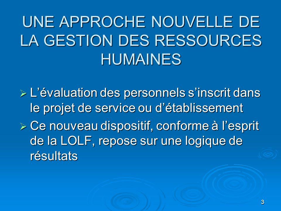 3 UNE APPROCHE NOUVELLE DE LA GESTION DES RESSOURCES HUMAINES Lévaluation des personnels sinscrit dans le projet de service ou détablissement Lévaluat