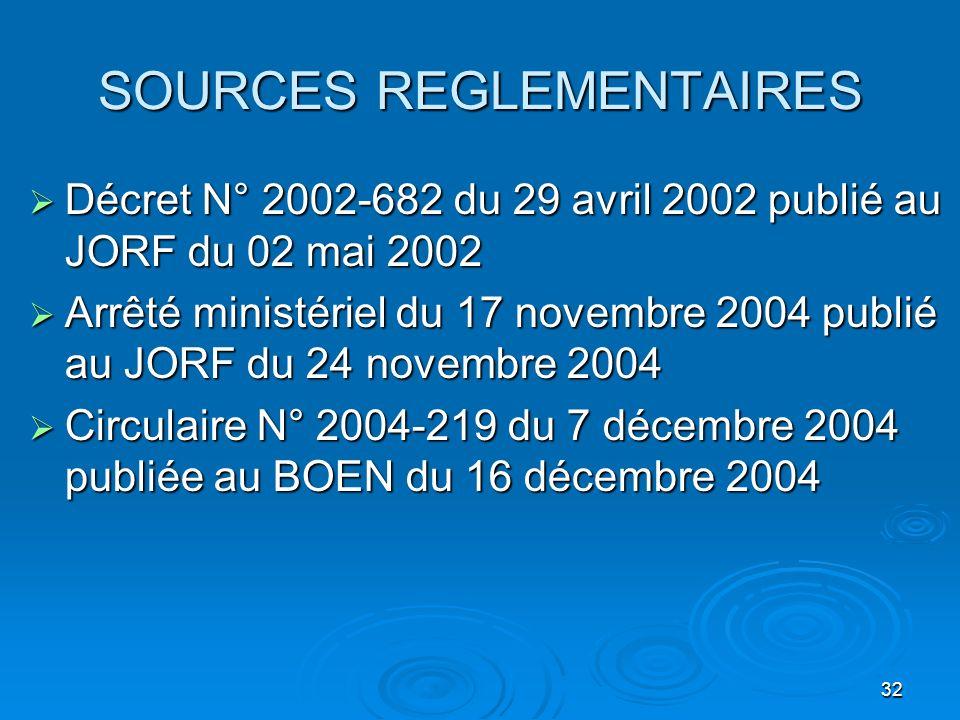 32 SOURCES REGLEMENTAIRES Décret N° 2002-682 du 29 avril 2002 publié au JORF du 02 mai 2002 Décret N° 2002-682 du 29 avril 2002 publié au JORF du 02 m