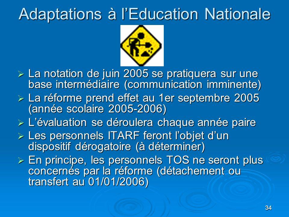 34 Adaptations à lEducation Nationale La notation de juin 2005 se pratiquera sur une base intermédiaire (communication imminente) La notation de juin